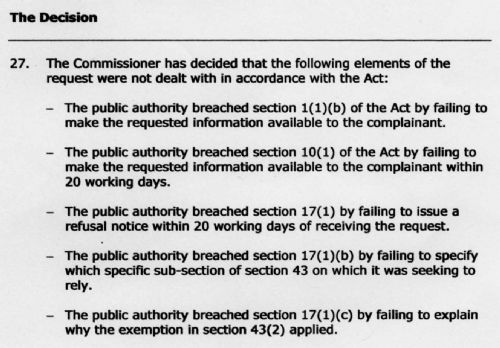 Click to view University of Salford Breaches of Freedom of Information Act