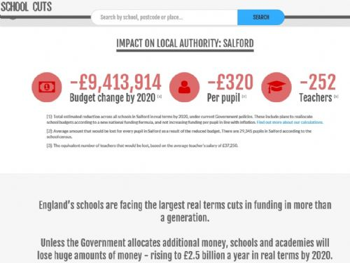 Click to view Salford Schools Cuts from Tory Government