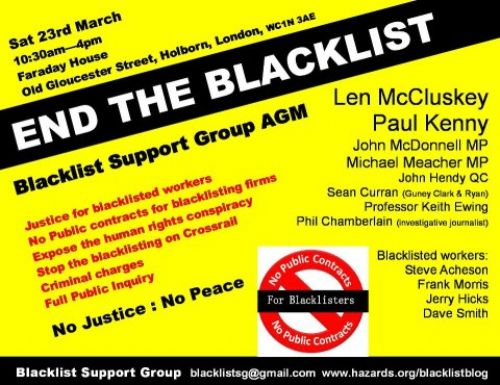 Click to view BLACKLIST AGM