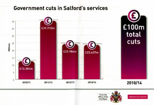 Click to view Salford Council Cuts 2013-14